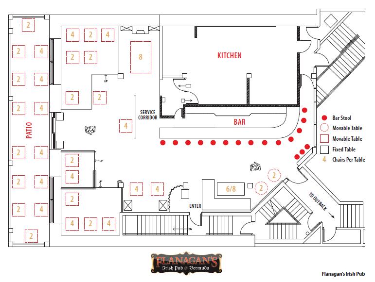 Restaurant Bar Floor Plan: Harbourside Holding's Ltd.